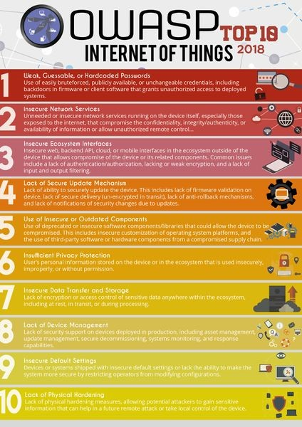 IoT security internet of things security